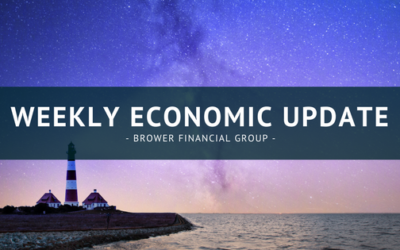 Weekly Economic Update | 3.7.18